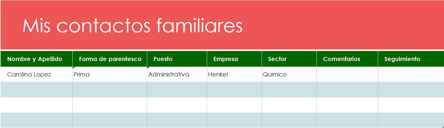 contactos-familiares